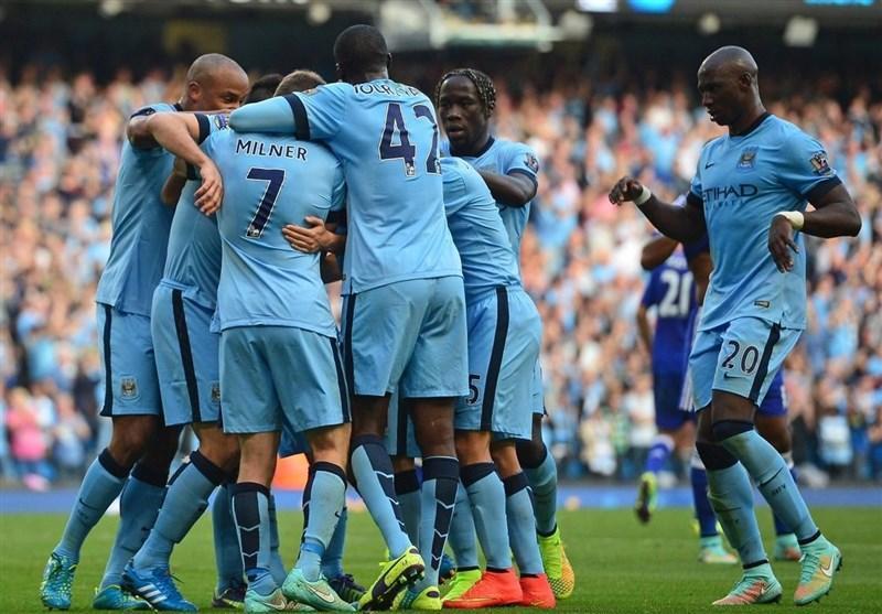 فوتبال دنیا، محدودیت جذب بازیکن خارجی در لیگ برتر انگلیس